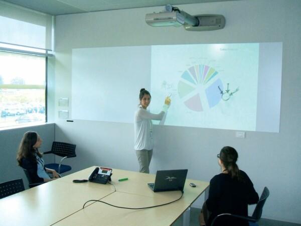 WH-111G   whiteboard,sustainia   Sustainia